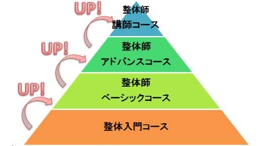 piramiddoseitai.jpg